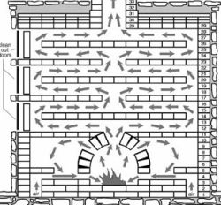 masonry heater diagram
